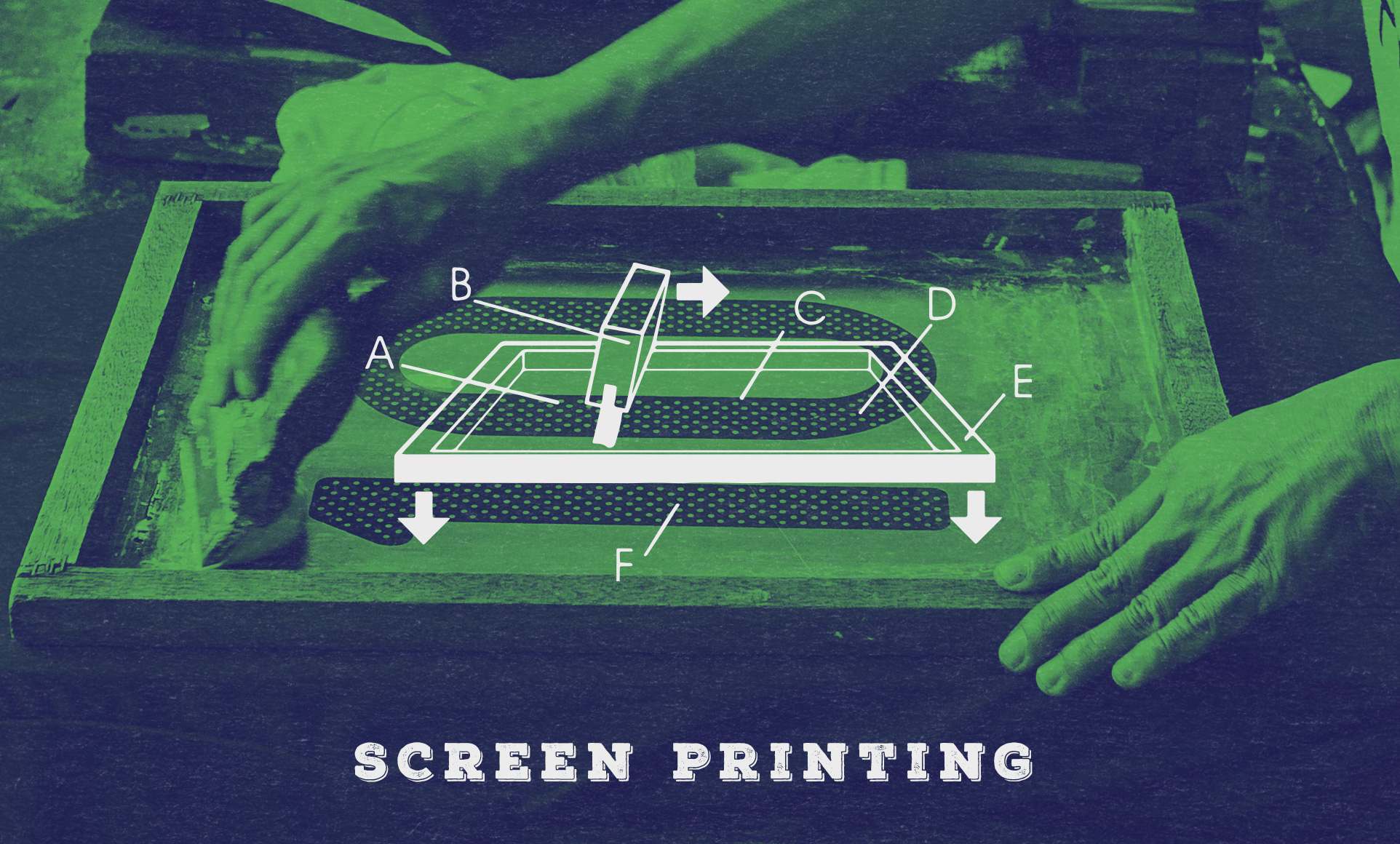 Additional Screen Printing Setup Fee